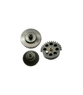 SYSTEMA HELICAL GEAR HIGH SPEED